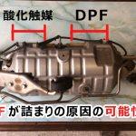 【切断・解体】三菱デリカ のDPF◆マフラーを徹底洗浄修理
