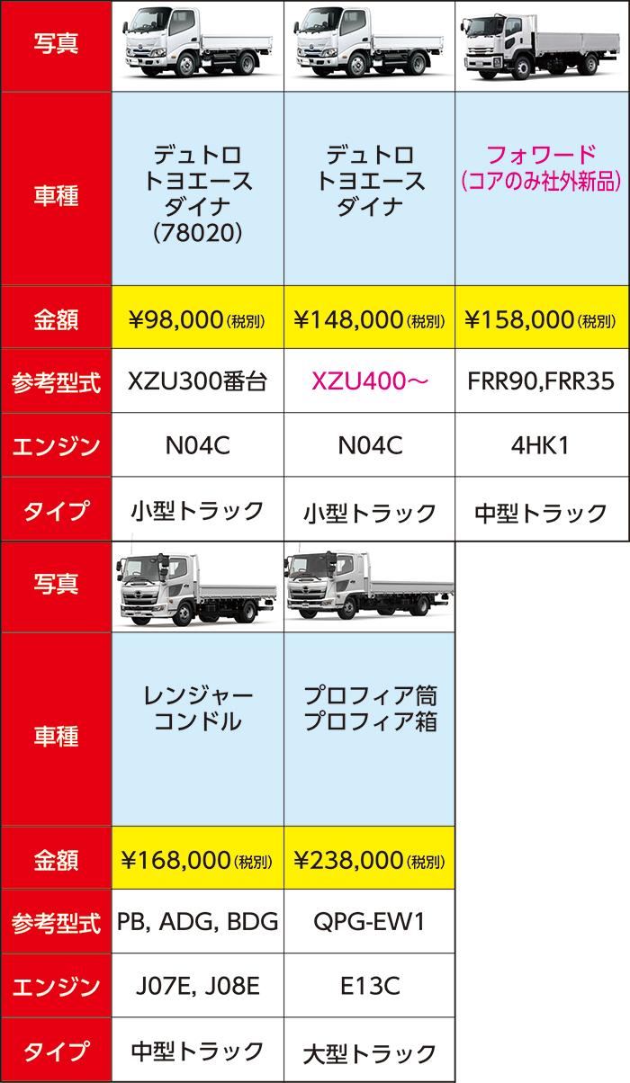 社外新品価格表